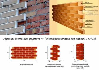 Обзор материалов: чем утеплить кирпичный дом снаружи