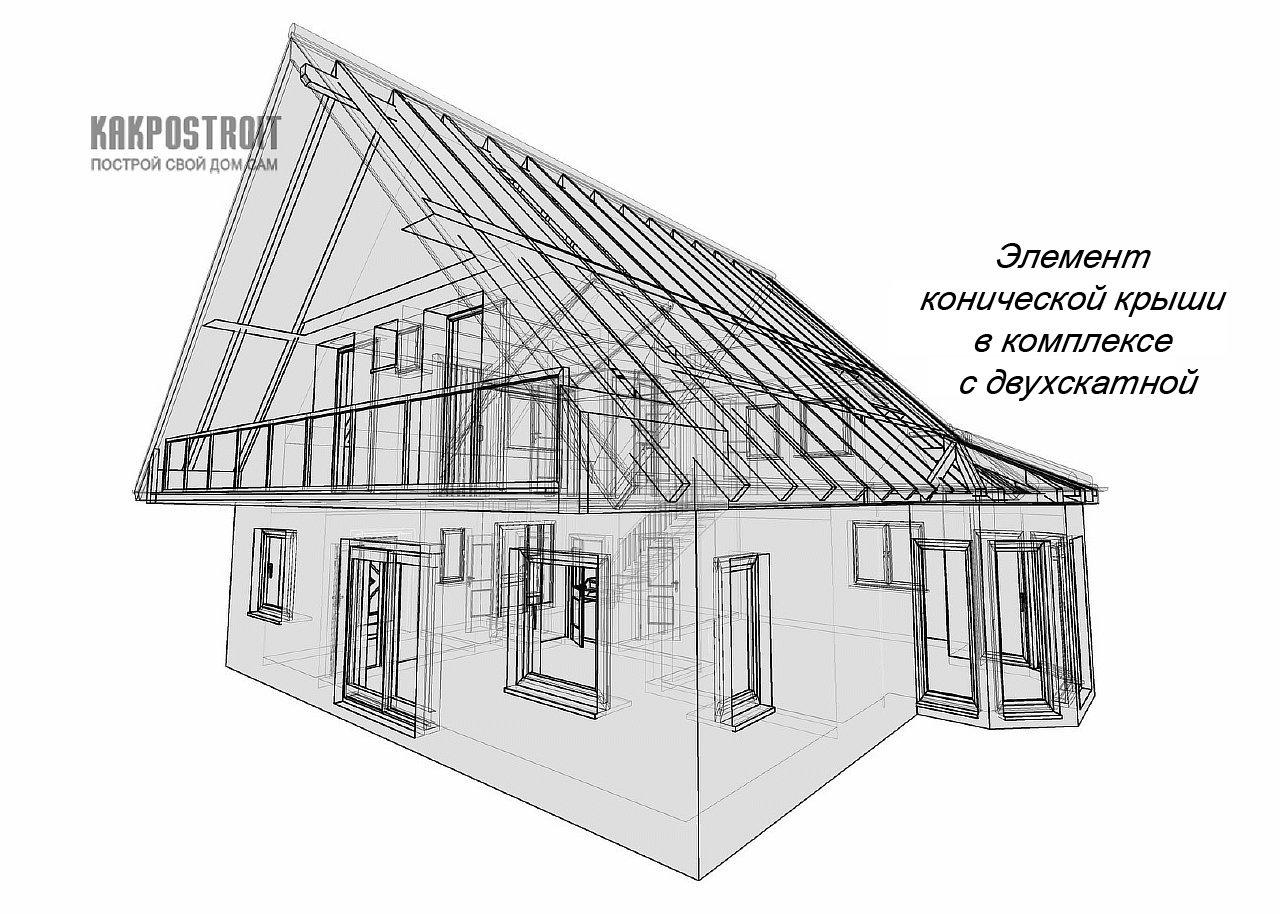 крыши домов с гаражом разновидности фото с мансардой