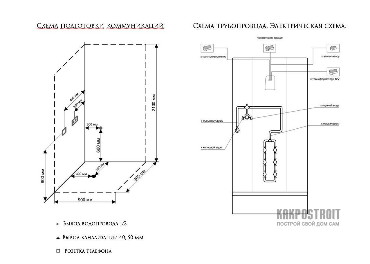 Схема подготовки коммуникаций душевой кабины