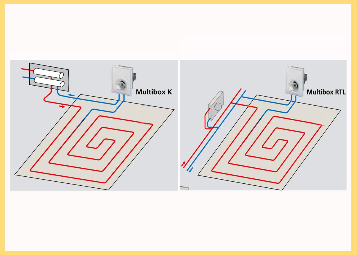 Схема подключения трехходового смесительного клапана теплого пола фото 163