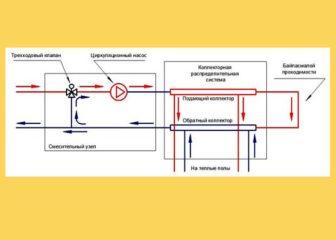 Схема подключения с использованием трехходового крана
