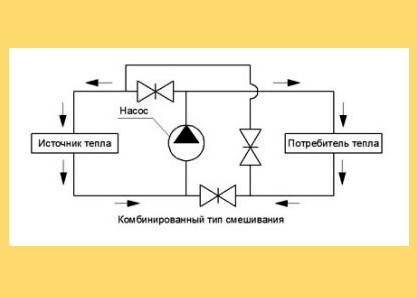 Комбинированная схема