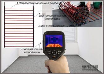 Теплые полы под ламинат электрические: особенности монтажа