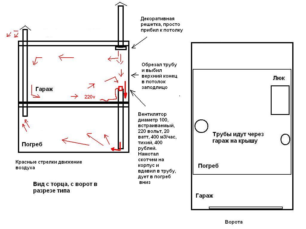 Как построить гараж с погребом своими руками видео