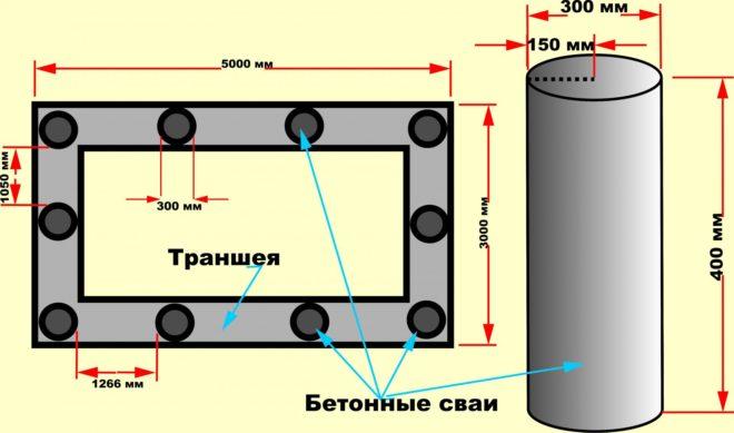 Схема основания для гаража