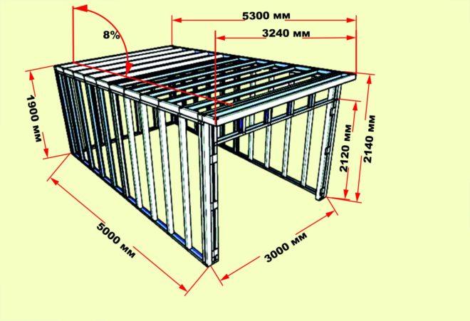 Схема каркасной конструкции гаража из металлопрофильных труб