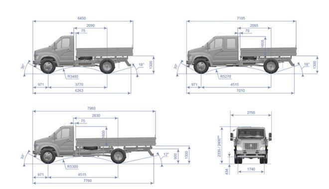 Габариты грузового автомобиля