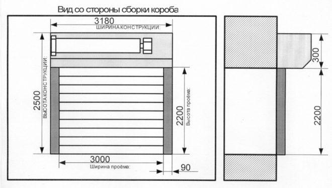 Cхематичное изображение конструкции рулонных ворот