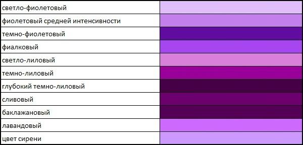 Фиолетовый палитра