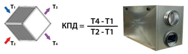 Формула расчёта КПД рекуператора