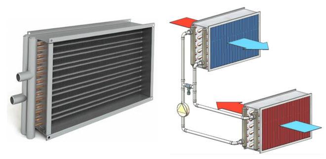 Рециркуляционный водяной рекуператор для вентиляции