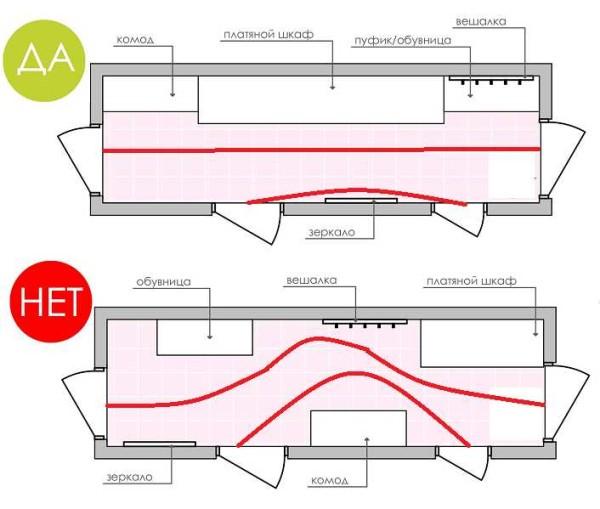 Схема маршрута по узкому коридору
