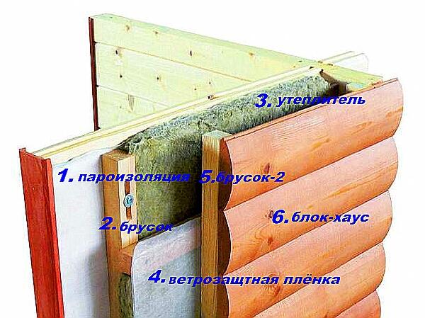 Обшивка деревянного дома профнастилом своими руками с утеплителем 80