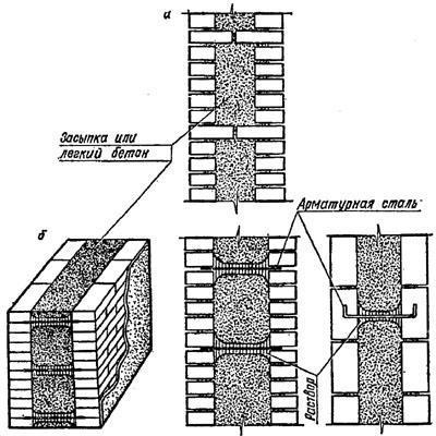 Схема кладки кирпично-бетонной опалубки фундамента