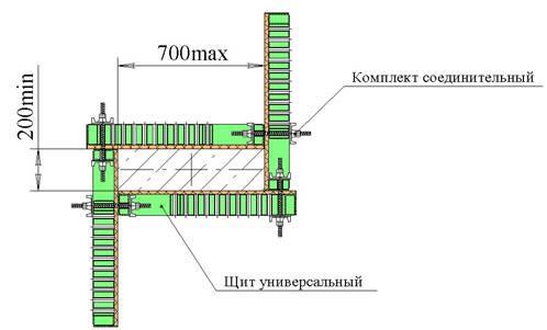 Схема несъёмной опалубки