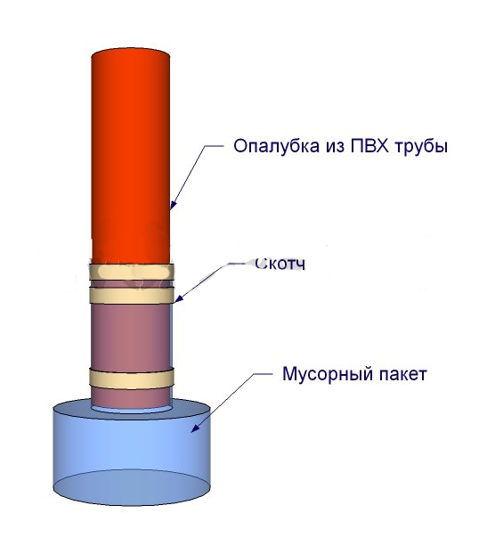 Схема устройства уширения шурфа