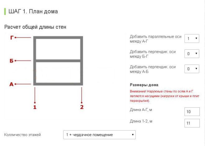 Расчёт нагрузки дома по периметру и внутренним стенам