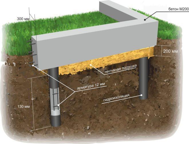 Устройство свайного фундамента с наземным ростверком