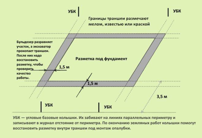 Пример плана под разметку