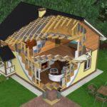Каркасный дом на ленточном фундаменте