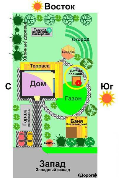 Схемы планирования земельного участка в 10 соток
