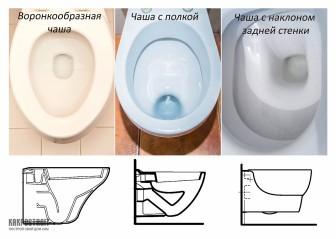 Как выбрать унитаз подвесной: тип чаш и способ слива