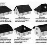 Виды крыш домов с мансардой