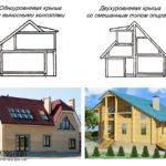 Доступные планы домов с мансардой