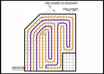 Теплый пол под плитку: водяной или электрический?