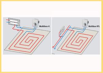 Регуляторы типа Multibox