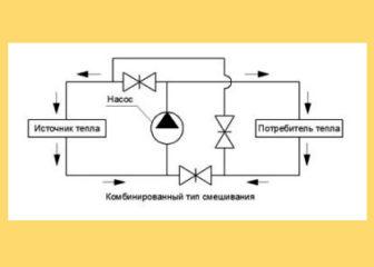 Комбинированный способ смешивания и схема подключения