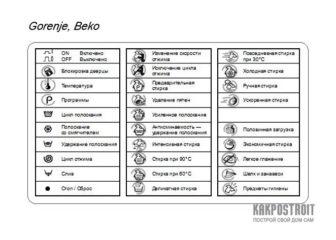 Символов приборной панели