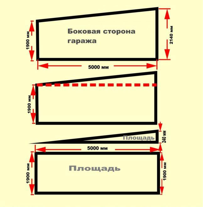 Схема расчёта площади