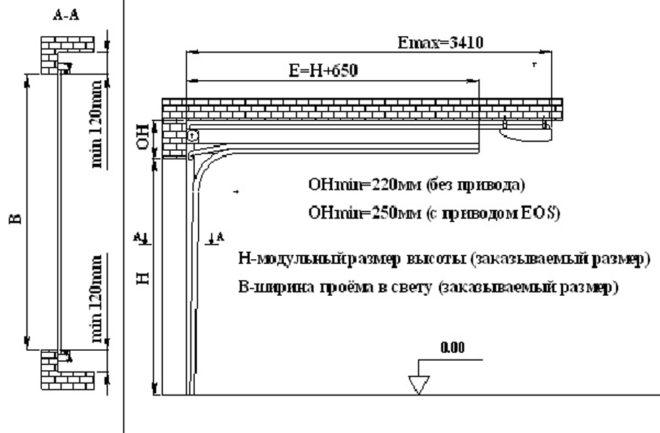 Компоновочный эскиз подъёмной конструкции