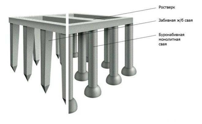 Схема организации свайного фундамента