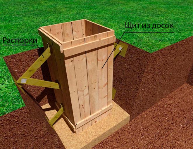 Схема деревянной опалубки столбчатого фундамента