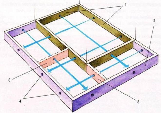 Движение воздушных потоков через продухи в фундаменте