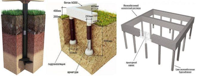 Фундаменты, используемые при возведении газобетонных строений