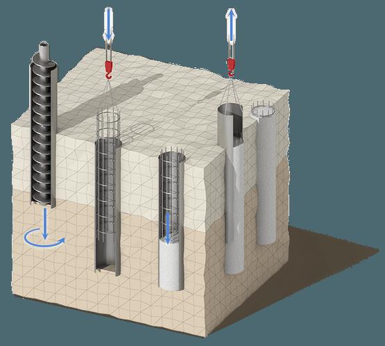 Схема изготовления буронабивных свай