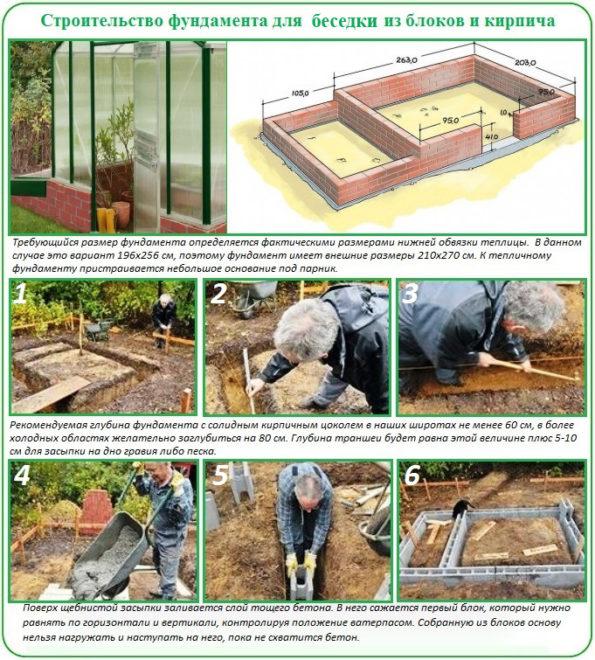 Строительство фундамента из блоков и кирпича