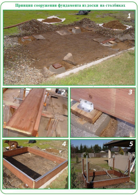 Строительство фундамента на залитых бетонных сваях