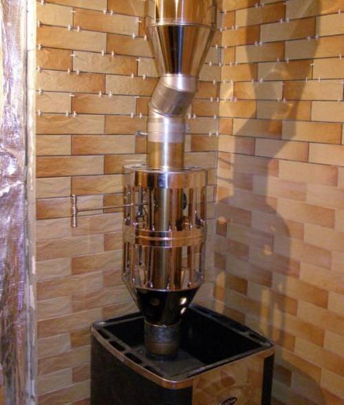 Внутренний дымоход для банной печи