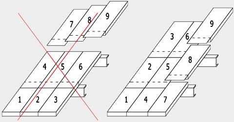 Схема укладки сэндвич-панелей на крыше