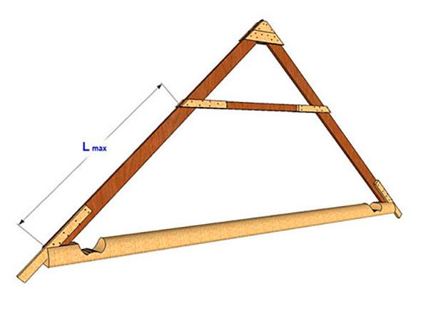 Длина наибольшего рабочего участка стропильной ноги