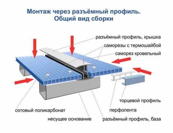 Схема монтажа сотового поликарбоната через разъёмный профиль