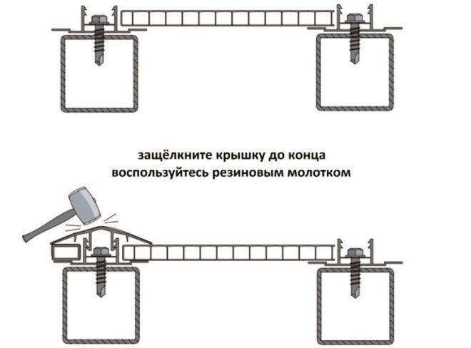 Схема монтажа крышки на соединительный профиль
