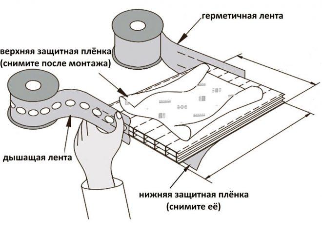 Схема обработки листа поликарбоната после его закрепления