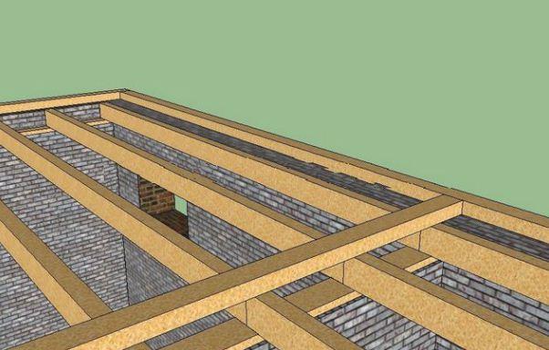 Затяжки для вальмовой крыши