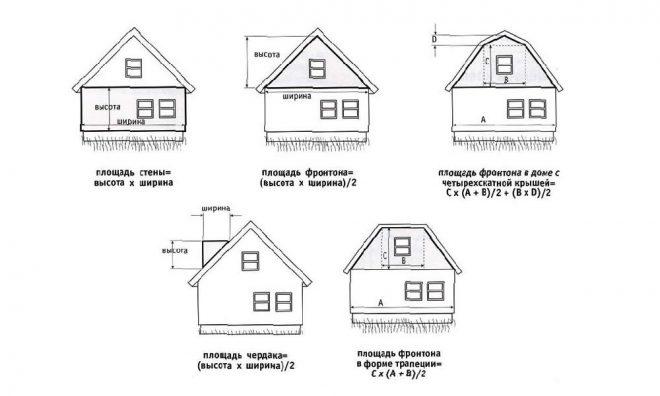 Расчёт фронтонов разной формы