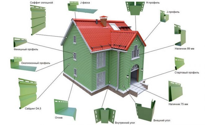 Фасадные доборные элементы